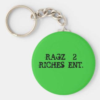 RIQUEZAS    DE RAGZ 2 ENT.                         LLAVEROS PERSONALIZADOS