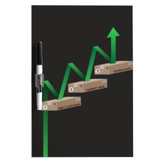 Rising Postal Prices or Profits Dry-Erase Board