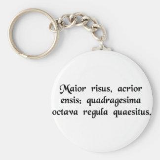 Risus de Maior, ensis del acrior: octava del quadr Llavero Redondo Tipo Pin