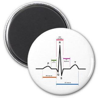 Ritmo del sino en un diagrama del electrocardiogra imán redondo 5 cm