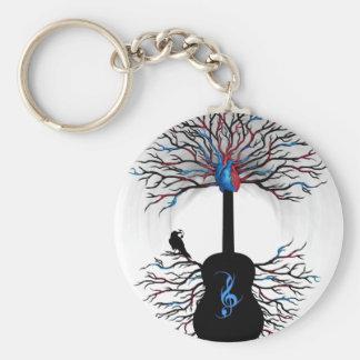 Ritmos del corazón - (arte surrealista de la guita llavero redondo tipo pin