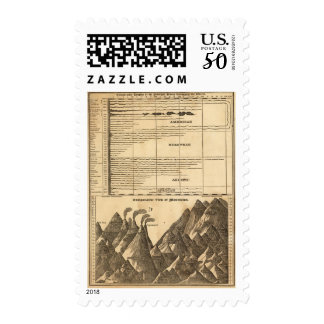 Rivers, mountains postage