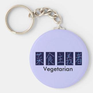 Riyah-Li diseña al vegetariano del kanji Llavero Personalizado
