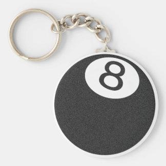Riyah-Li diseña la bola 8 Llavero Personalizado