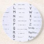 RMS Titanic Morse Code Vintage S.O.S. Coasters
