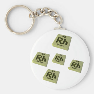 Rn undefined key chains