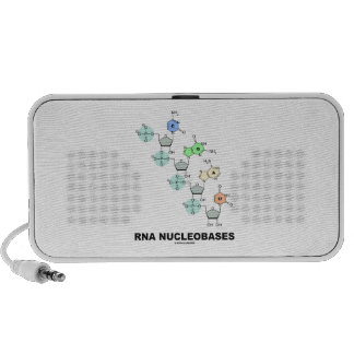 RNA Nucleobases (Biochemistry) PC Speakers