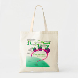 RNA Translation in Protein Synthesis Diagram Tote Bag