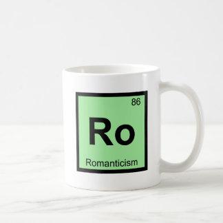 Ro - Símbolo de la química de la filosofía del Taza Básica Blanca