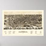Roanoke, mapa panorámico del VA - 1891 Impresiones