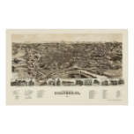 Roanoke, VA Panoramic Map - 1891 Print
