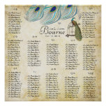 Roaring 20's Seating Chart 12 Tables Poster