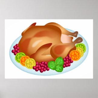 roast-turkey poster