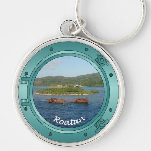 Roatan Porthole Keychains
