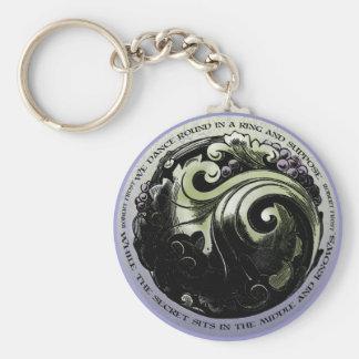 Robert Frost Verse Basic Round Button Keychain