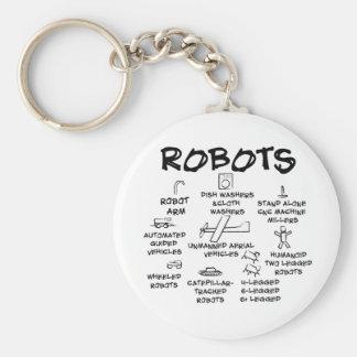 ROBOTS LLAVERO REDONDO TIPO PIN