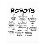 ROBOTS POSTCARDS