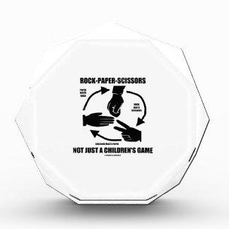 Roca-Papel-Tijeras no apenas un juego de los niños