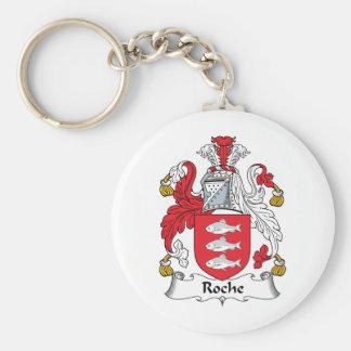 Roche Family Crest Keychain