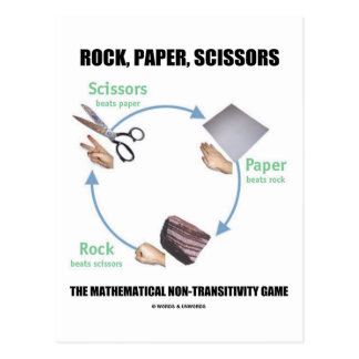 Rock, Paper, Scissors (Rochambeau) Postcard