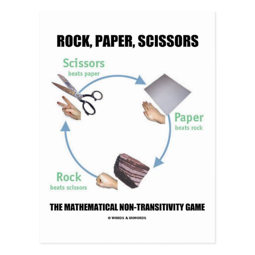 rochambeau rock paper scissors 3 statuettes showing the hand-game rochambeau, made out of the hand gestures corresponding to the materials of rock, paper and scissors - buy this stock illustration on shutterstock & find other images.