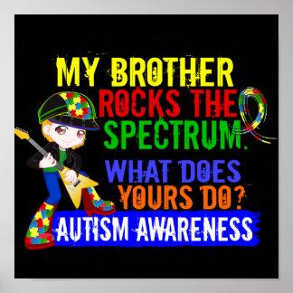 Rocks Spectrum Autism Posters