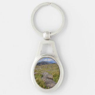 Rocky Mountain National Park Keychain