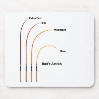 Rod action diagram characteristics vector illustra mouse pad
