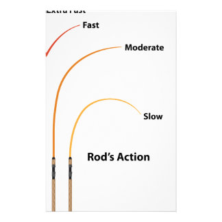 Rod action diagram characteristics vector illustra stationery