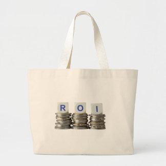 ROI - Rentabilidad de la inversión Bolsa Tela Grande