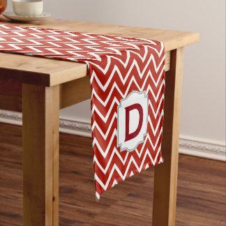 Rojo modificado para requisitos particulares del camino de mesa corto