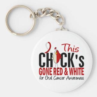 Rojo y blanco idos polluelo oral del cáncer llavero redondo tipo pin