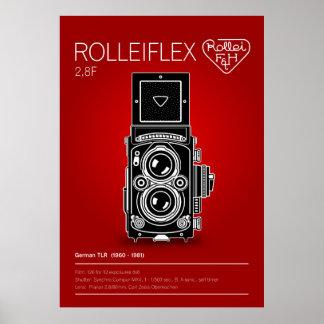 Rolleiflex 2,8F Poster