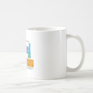 Roller Derby Periodic Table Classic White Coffee Mug