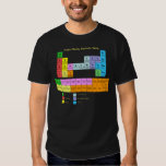 Roller Derby Periodic Table Tee Shirt