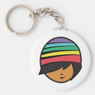 rolly head keychain