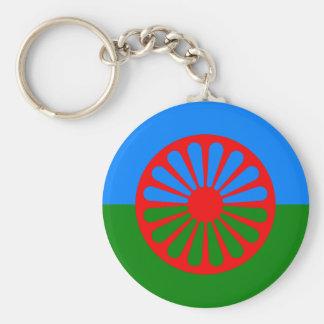 Roma, India Basic Round Button Keychain