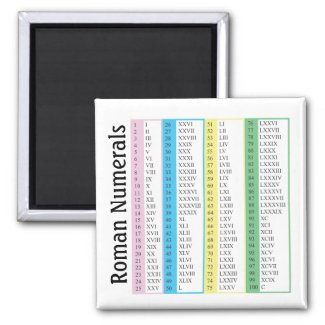Roman Numerals 1-100 magnet