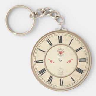 Roman Numerals Clock Design Keychain