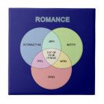 Romance Azulejos