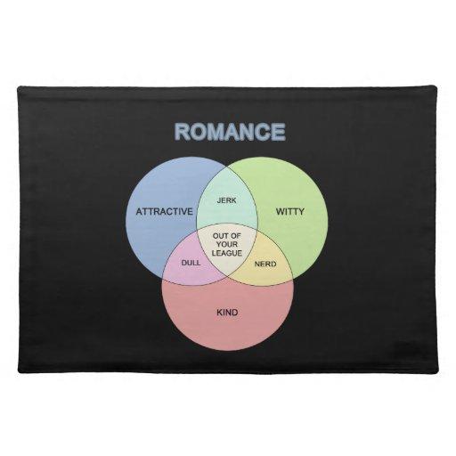 Romance Place Mat