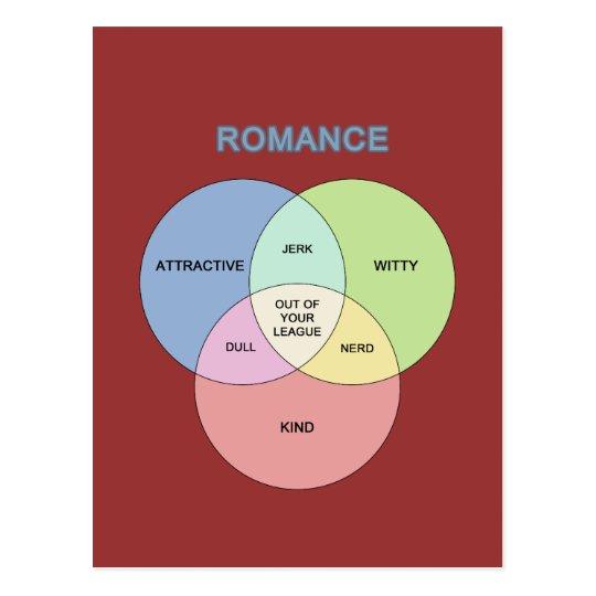 Romance Postcard