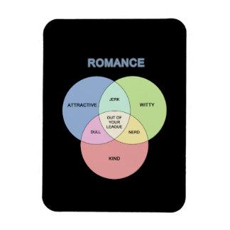 Romance Rectangular Photo Magnet