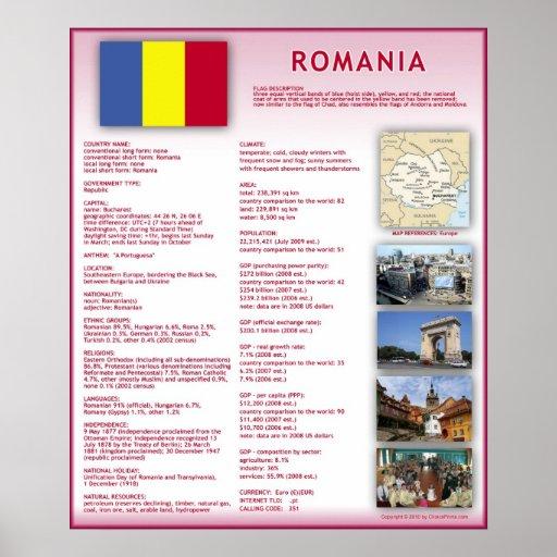 Romania Posters