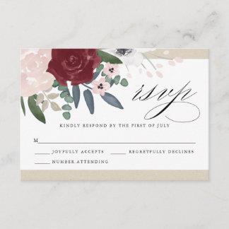Romantic Florals RSVP