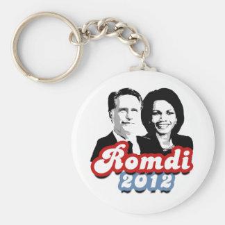 ROMDI 2012 png Key Chains