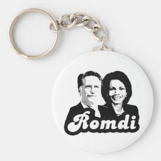 ROMDI png Keychain