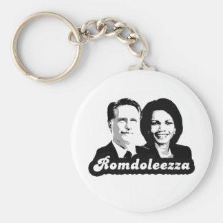 ROMDOLEEZZA png Keychain