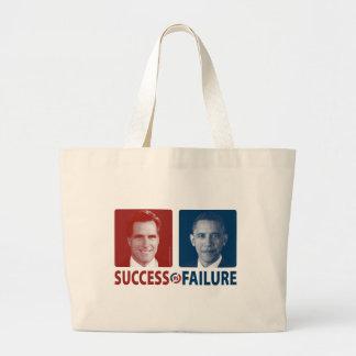 Romney contra Obama - éxito contra fracaso Bolsa