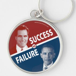 Romney contra Obama - éxito contra llavero del fra